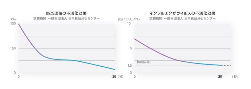 図のデータ.jpg